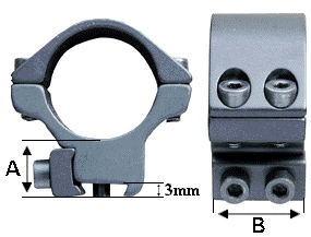 Sportsmatch Scope Mounts Measuring Guide